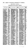 List Amateur Radio Stations in the US and Their Owners, 1920-1923