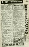 Crocker-Langley San Francisco Directory for the Year Commencing 1908