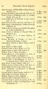 Derbyshire Parish Registers- Marriages, Vol.13, 1914