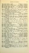 Directory of the National Society of the Daughters of the American Revolution, 1911