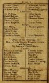 Connecticut Annual Register, 1785-1791