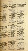 The Vermont Year Book, 1819 - Vermont, Vermont, Almanacs, American