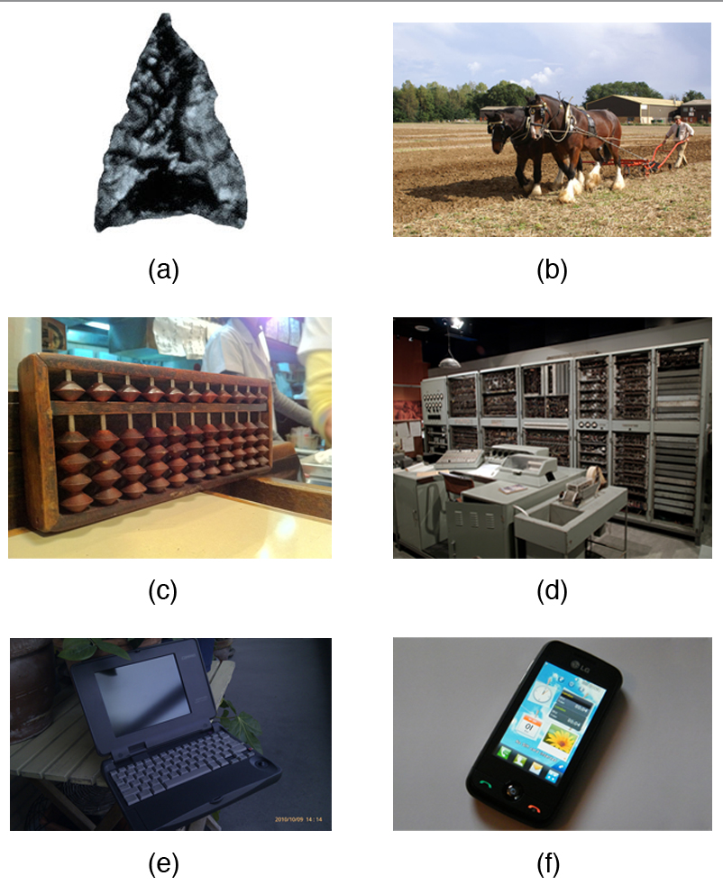 (a) Photo shows an arrowhead. (b) Photo shows a man operating a plow drawn by two horses. (c) Photo shows an abacus. (d) Photo shows one of the world's oldest computers, taking up a whole room. (e) Photo shows a laptop computer. (f) Photo shows a smartphone.