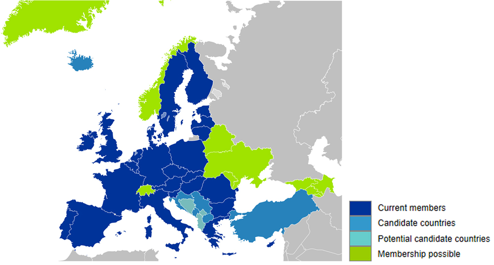 Map of Europe indicating countries which are members, candidate members, potential candidate members, and possible members of the European Union.