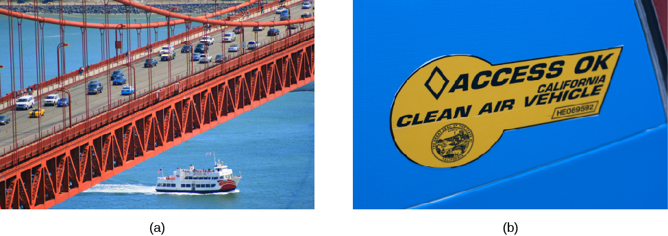 """Image A shows the Golden Gate bridge with a moderate amount of traffic. Image B shows a sticker on a car that states """"Access OK California clean air vehicle"""". The sticker has the California state seal."""