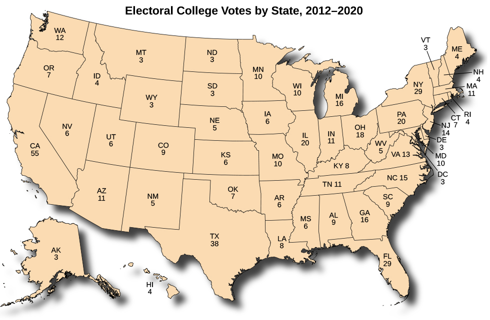 A map of the United States that includes each state with its two-letter abbreviation and that state's corresponding number of Electoral College votes in 2010. Alaska, Delaware, the District of Columbia, Montana, North Dakota, South Dakota, Vermont, and Wyoming each have three votes. Hawaii, Idaho, Maine, New Hampshire, and Rhode Island each have four votes. Nebraska, New Mexico, and West Virginia each have five votes. Arkansas, Iowa, Kansas, Mississippi, Nevada, and Utah each have six votes. Connecticut, Oklahoma, and Oregon each have seven votes. Kentucky and Louisiana each have eight votes. Alabama, Colorado, and South Carolina each have nine votes. Maryland, Minnesota, Missouri, and Wisconsin each have ten votes. Arizona, Indiana, Massachusetts, and Tennessee each have eleven votes. Washington has twelve votes. Virginia has thirteen votes. New Jersey has fourteen votes. North Carolina has fifteen votes. Georgia and Michigan have sixteen votes. Ohio has eighteen votes. Illinois and Pennsylvania each have twenty votes. Florida and New York each have twenty-nine votes. Texas has thirty-eight votes. California has fifty-five votes.