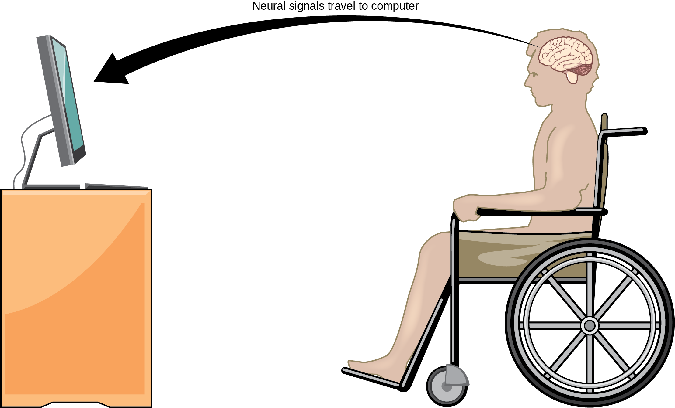 Illustration shows a person in a wheelchair, facing a computer screen. An arrow indicates that neural signals travel from the brain of the paralyzed person to the computer.