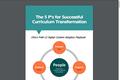 5 P's for Successful Curriculum Transformation