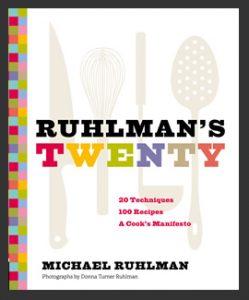 RuhlmansTwenty