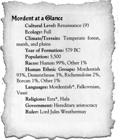 Mordent at a glance