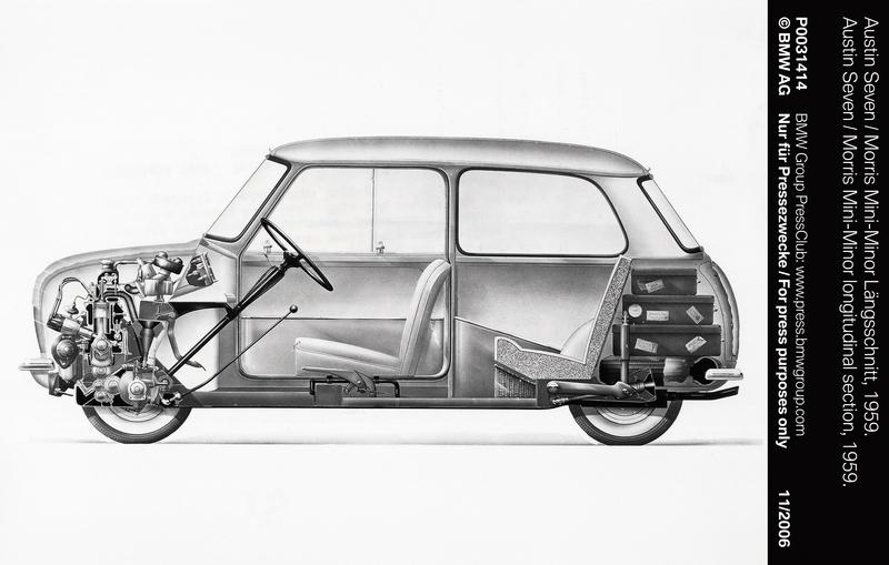 Austin Seven / Morris Mini-Minor longitudinal section, 1959 (11/2006)<br />