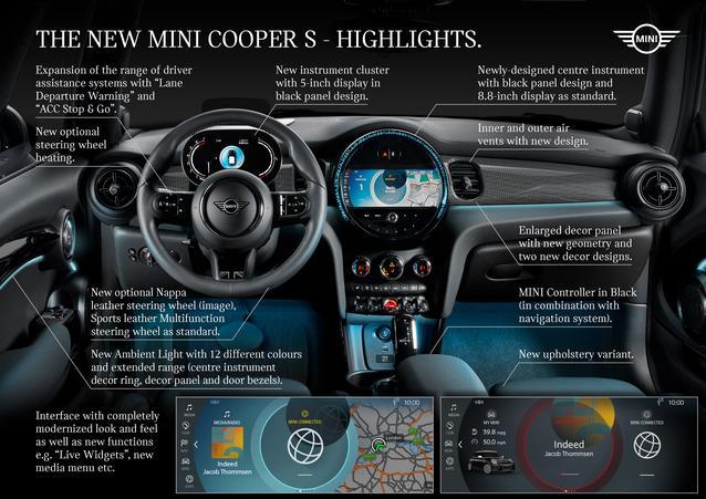 2022 MINI Hardtops and Convertible