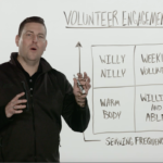 90 Second Leadership – Volunteer Engagement Matrix