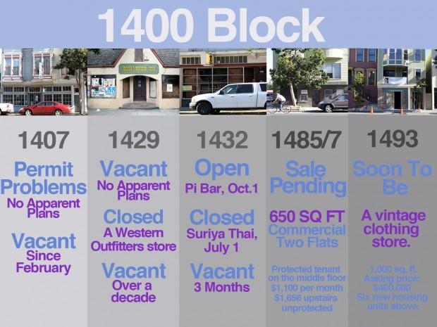 1400block_FINAL