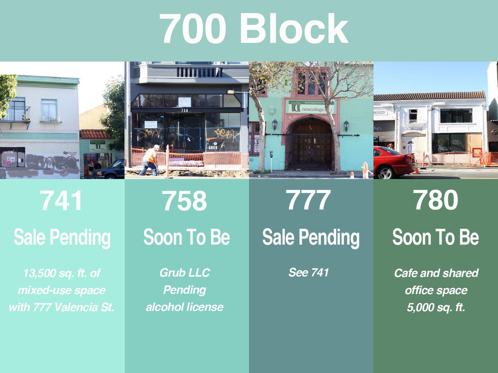 700 Block
