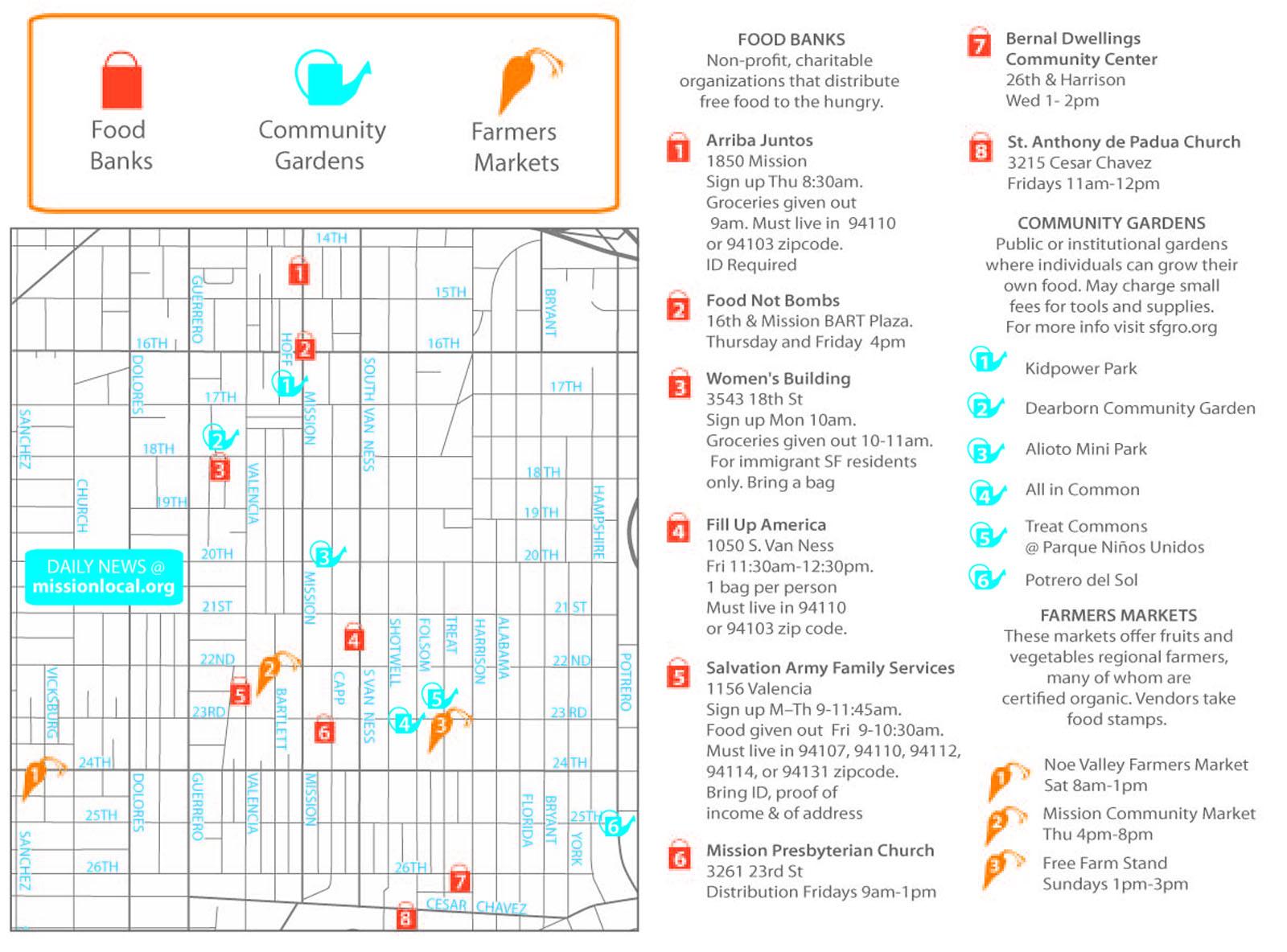 Food Vendors Map