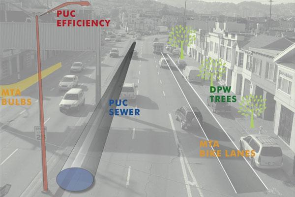 Remodelación de Calle César Chávez Terminará en 2 Años