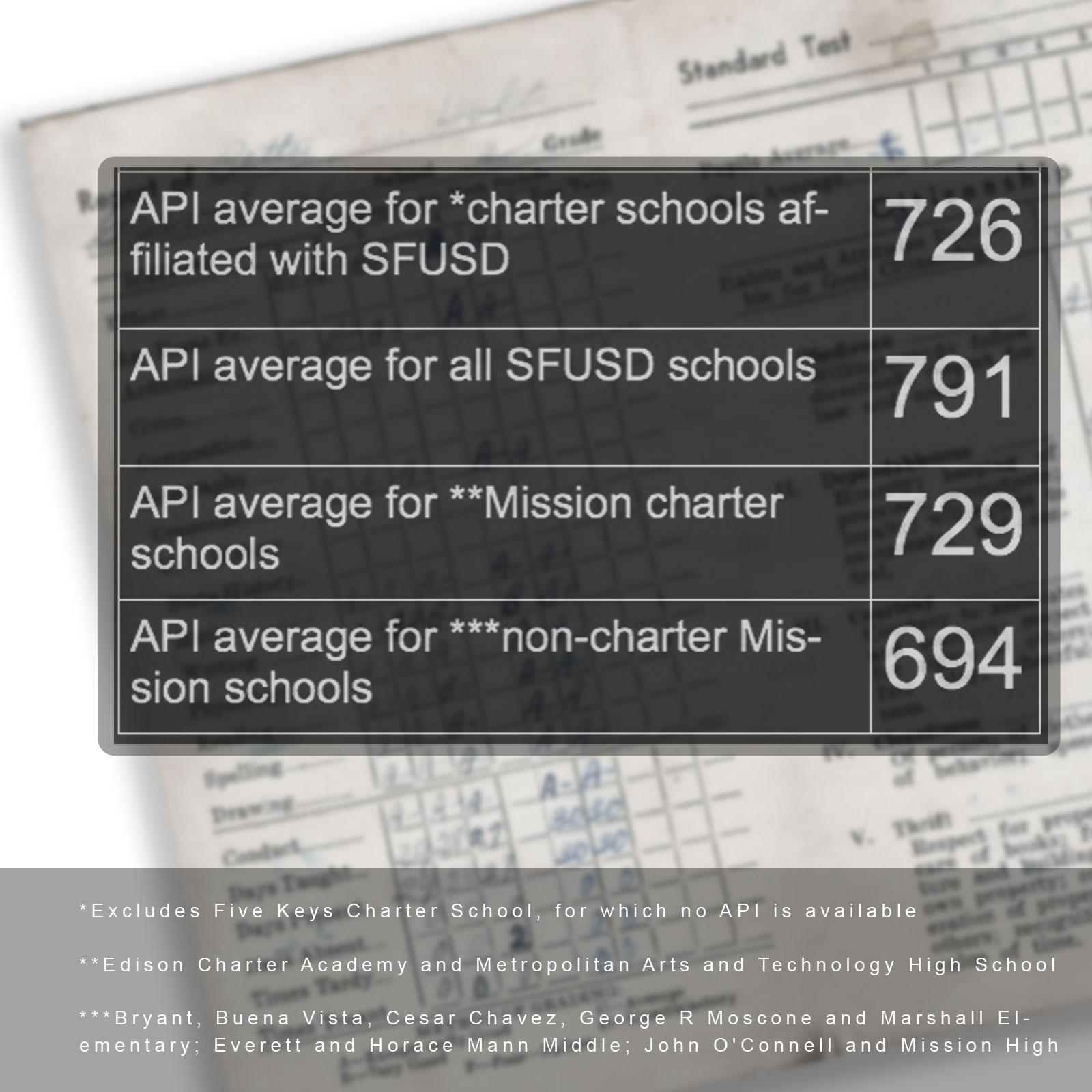 State Board Grants Mission Prep Charter After Local Rejection