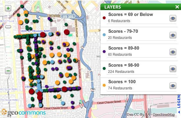 Health Inspection Scores for Mission District Restaurants