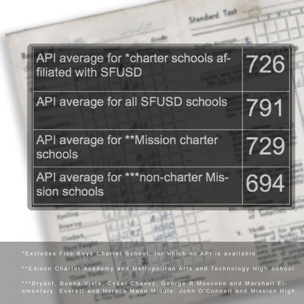 Junta Estatal Otorga Permiso a Escuela Pública Independiente en la Misión