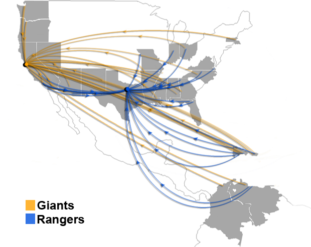 Where in the World the Giants and Rangers Are From