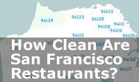 SF Restaurants – Redirect – Special