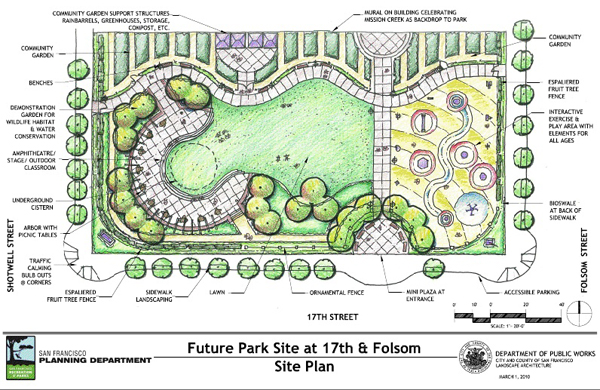 City to Buy Land From Self to Build a Park
