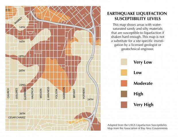 Futuro Terremoto Posa Respuestas Complejas