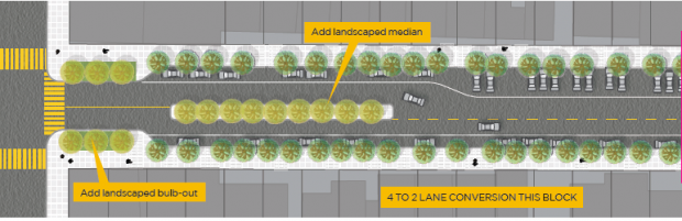 Image courtesy of the San Francisco Planning Department.