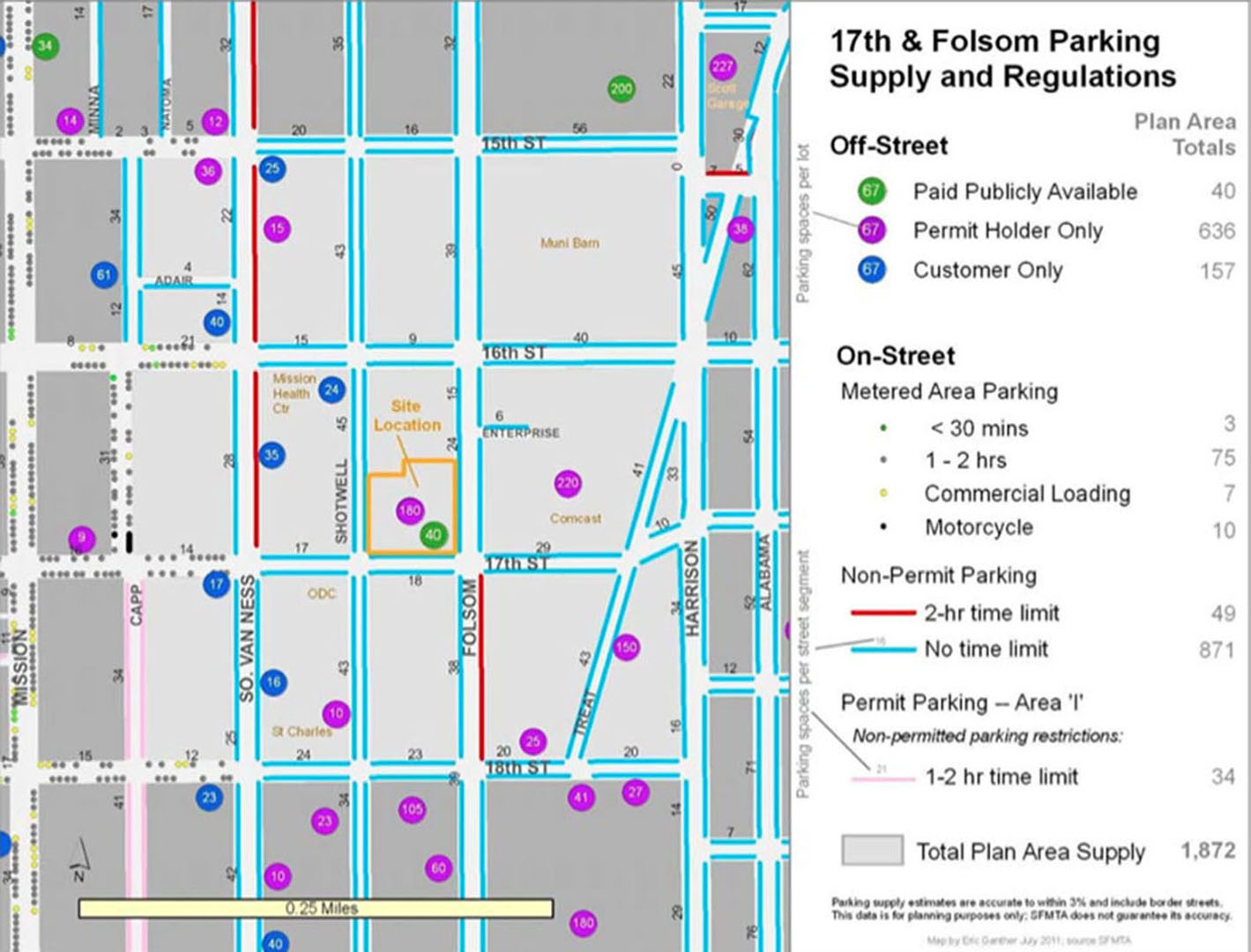The available parking supply within 1/4 mile of proposed park on 17th and Folsom Streets. Source SFMTA