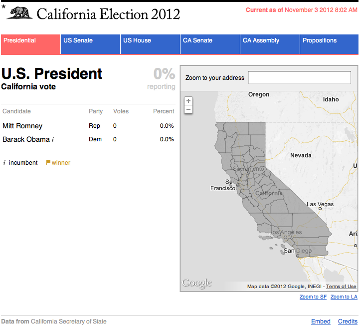 LIVE BLOG: 2012 California Election Results