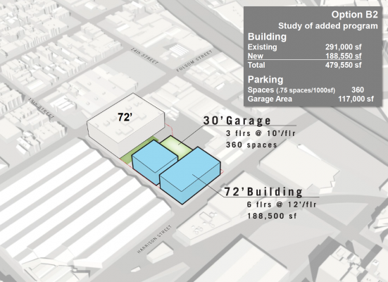 UCSF officials circulated renderings of its plans for a new building and parking structure at 15th and Folsom Streets. The renderings don't include designs of the building since it's very early in the process and a use has not been determined, University officials said.