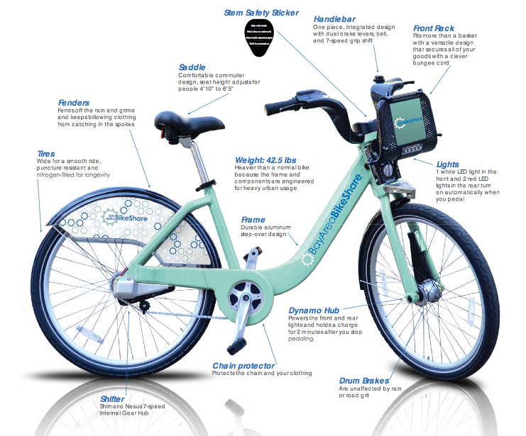 Mission Left Out of Bike Share Launch