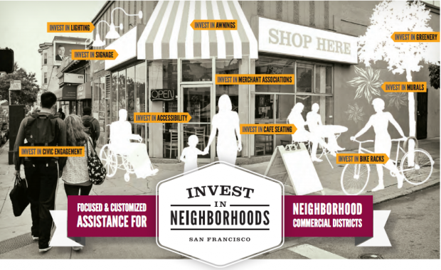 An image from Office of Economic and Workforce Development shows the improvements that could be made through its new Invest in Neighborhoods Initiative.