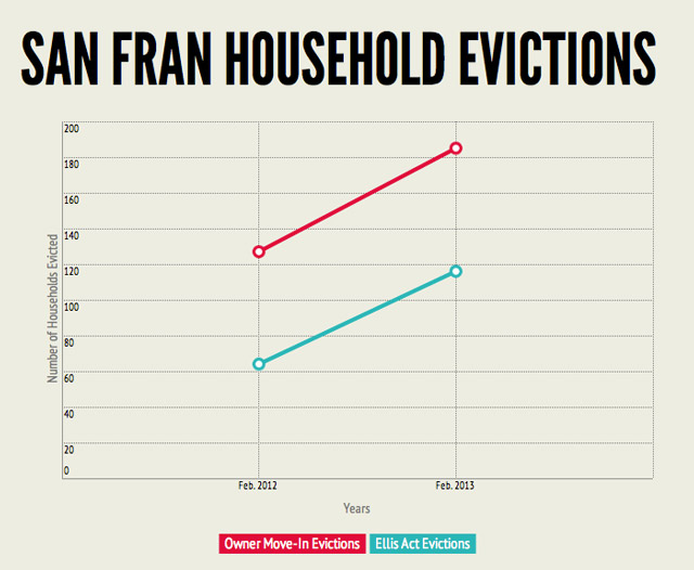 Have an Eviction Story to Tell?