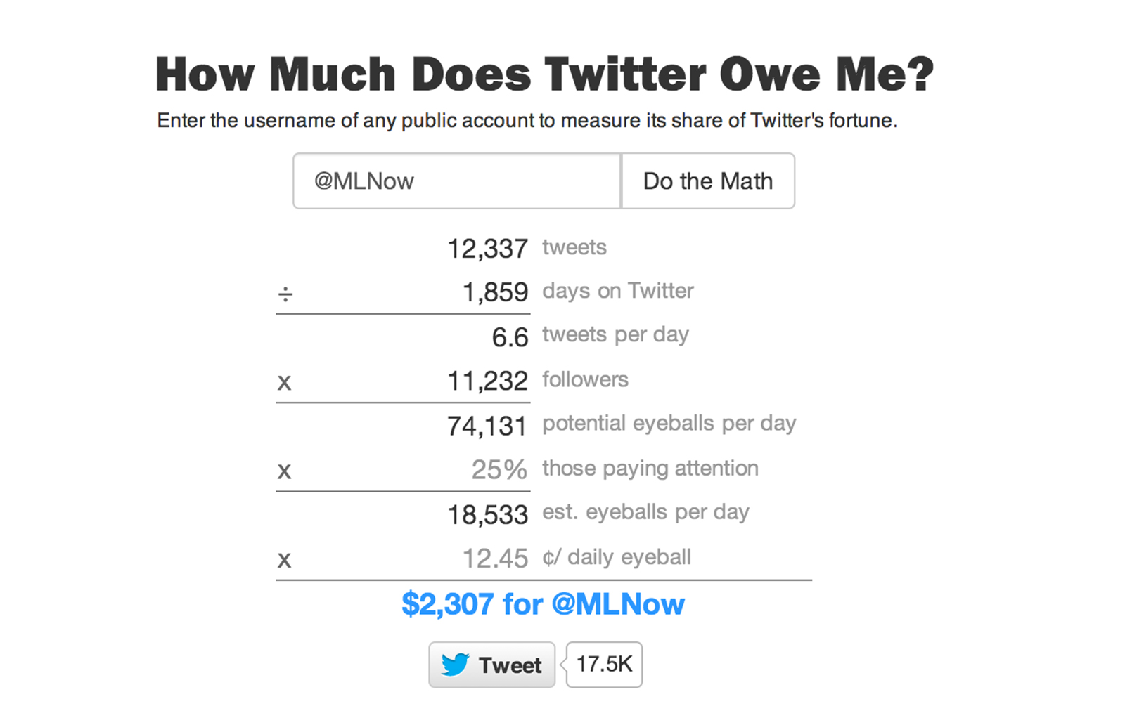 Pay Up! How Much Does Twitter Owe Mission Local?