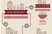 Trulia Infograph