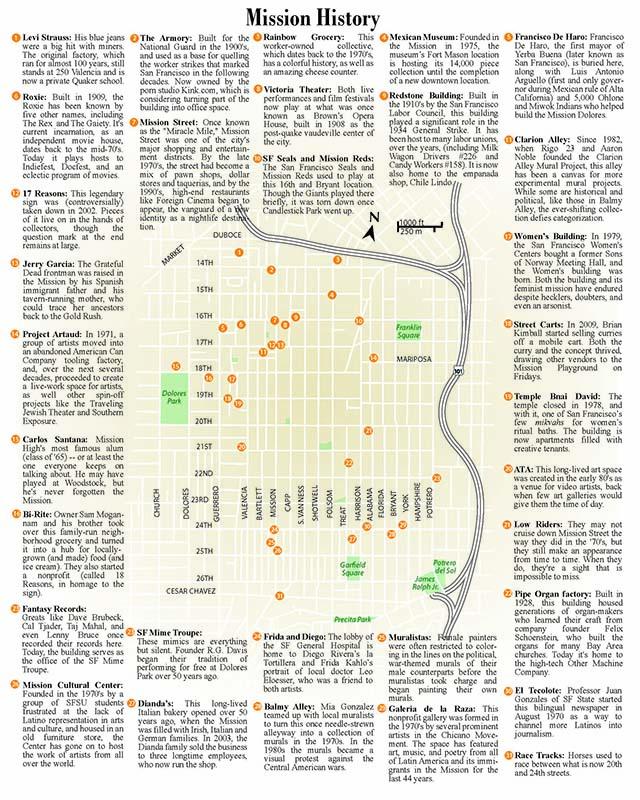 History Map, Summer 2014