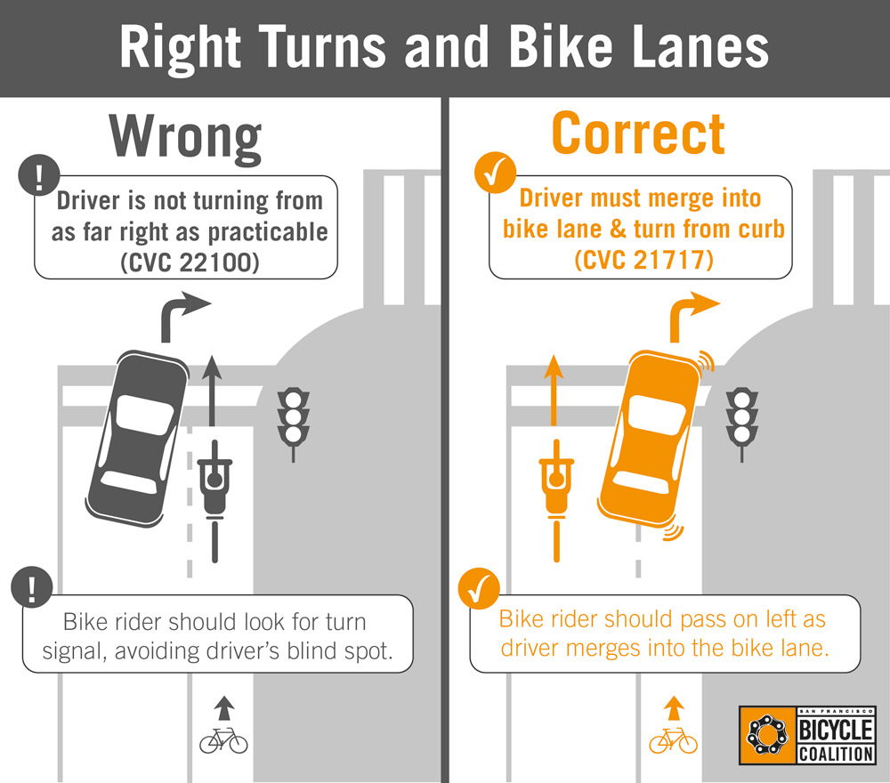 Proper right turns, as illustrated by the San Francisco Bicycle Coalition