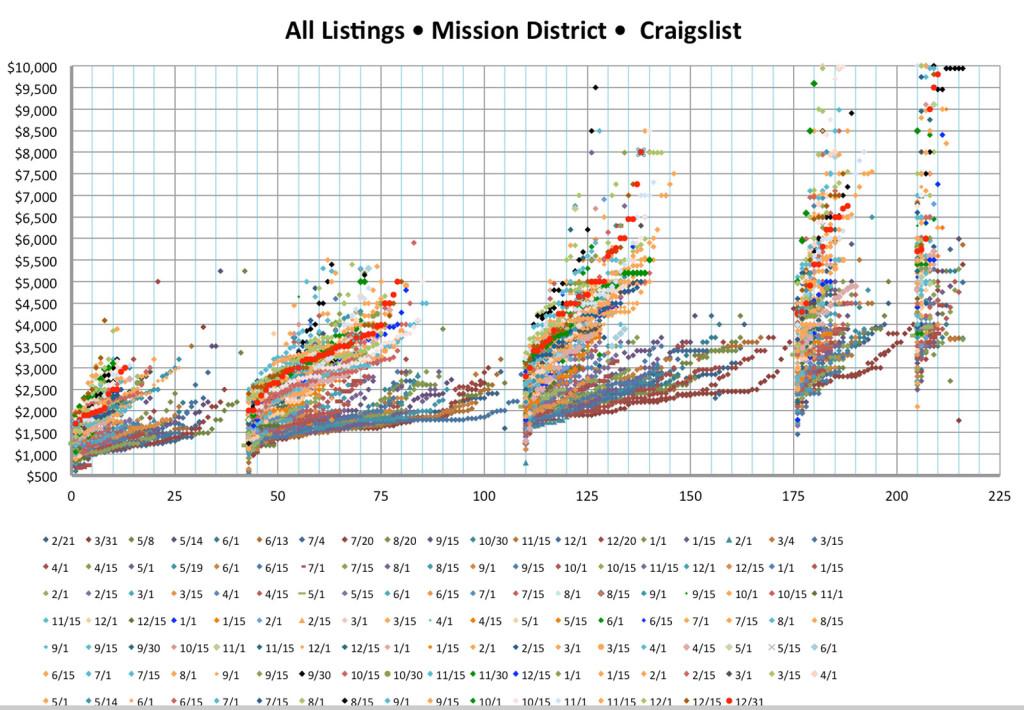 All-plots-2014-12-31