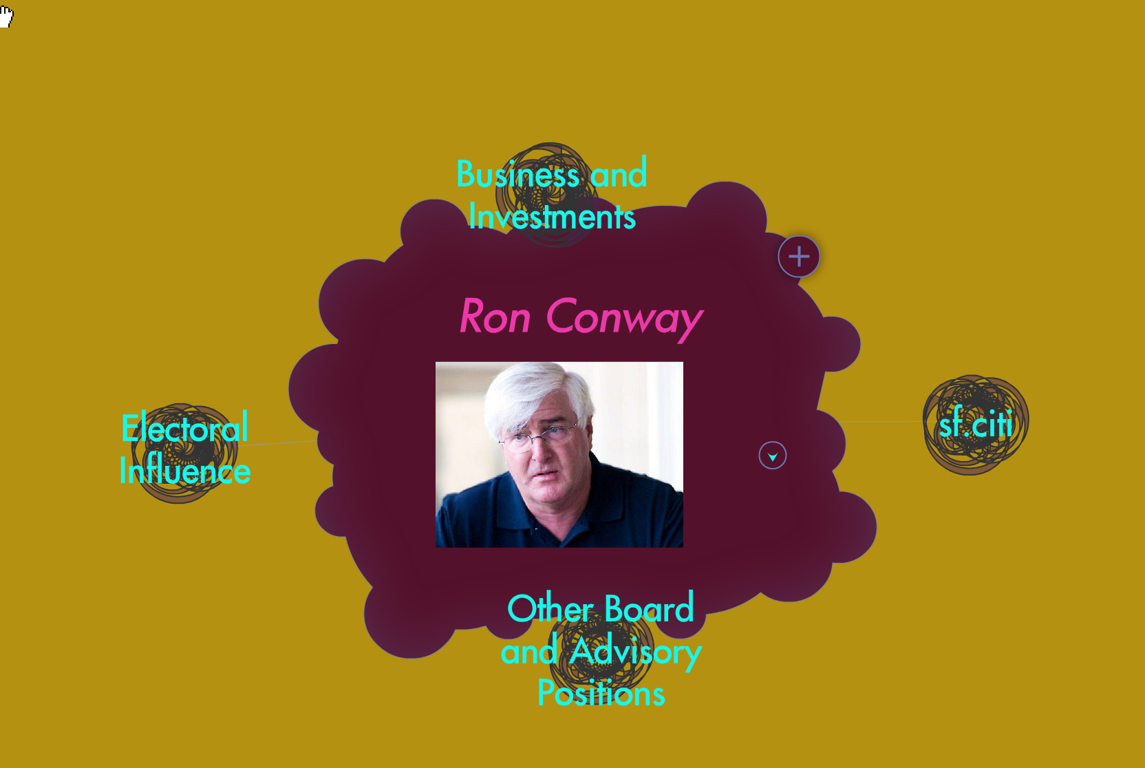 Ron Conway's city by the Anti-Eviction Mapping Project