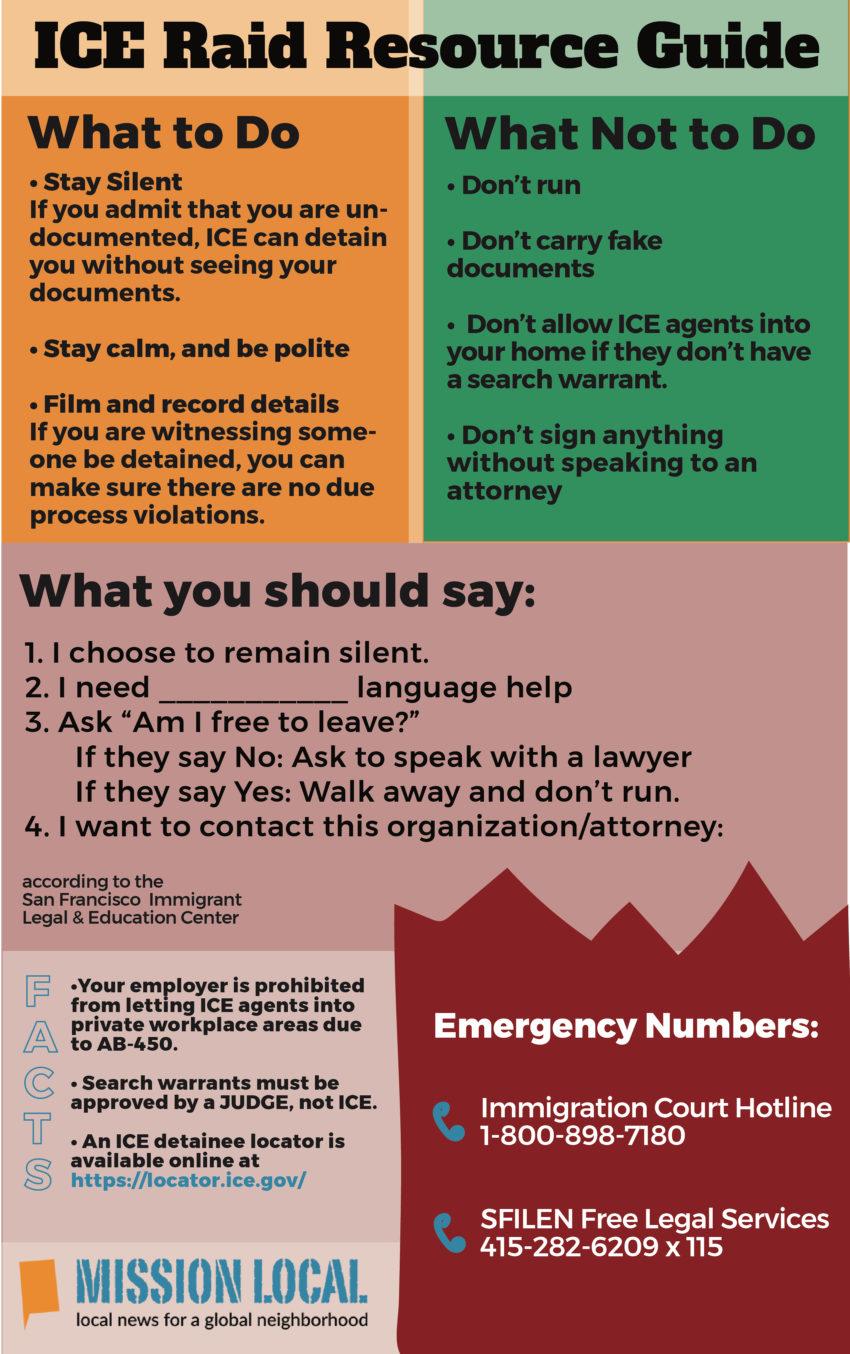 ICE Raid Resource Guide/Guía ante una redada del ICE