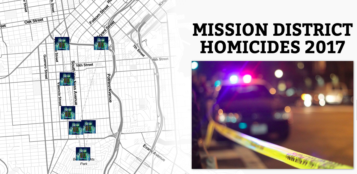 SF Mission District homicides down slightly in 2017