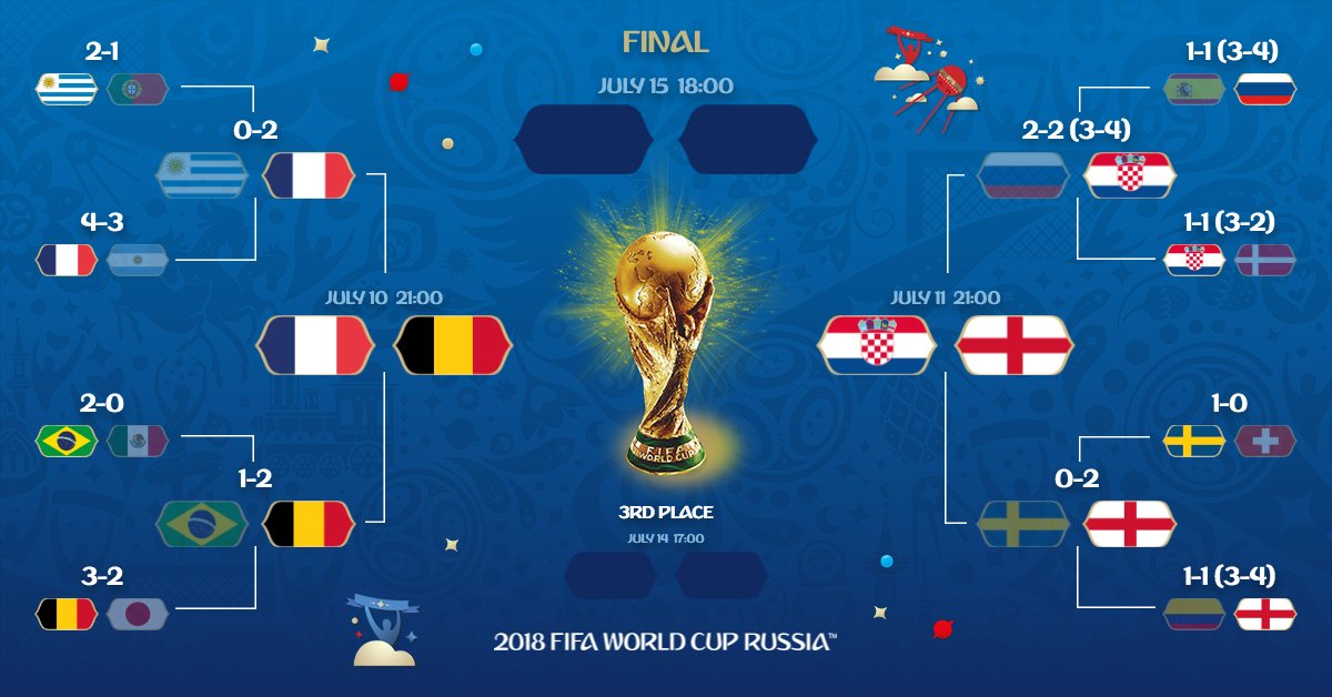 The World Cup in the Mission: It's the Euro Cup now