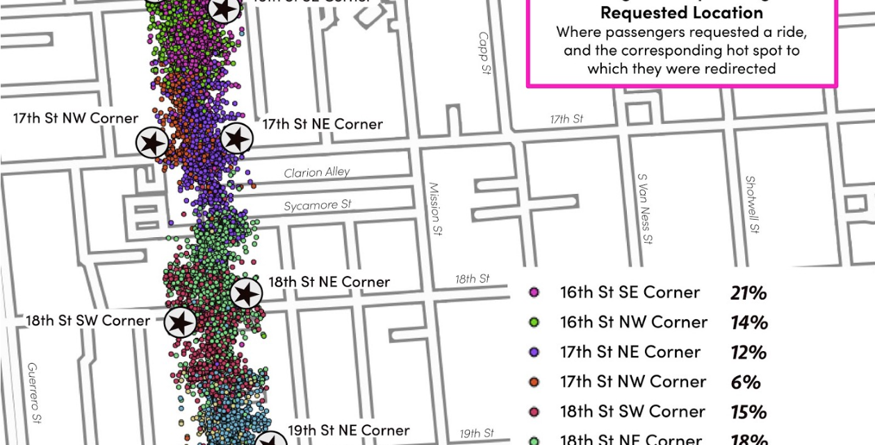Lyft rides permanently diverted from busy parts of SF's Valencia Street