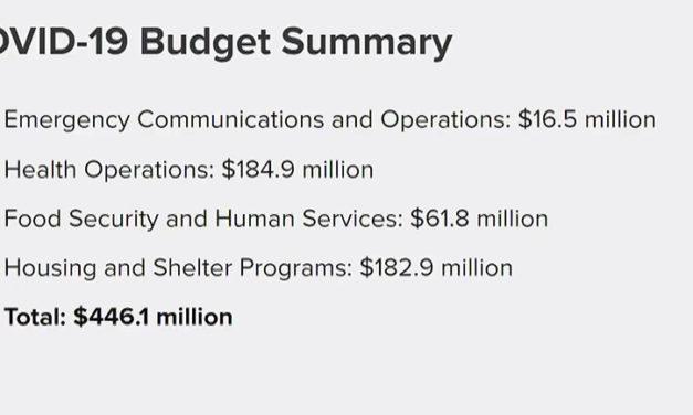 Alcaldesa Breed presenta el nuevo plan de gastos por COVID-19
