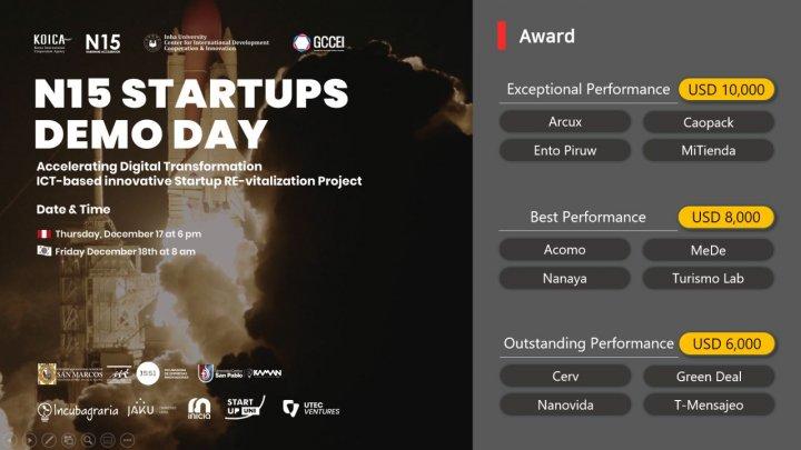 Startups ganadoras