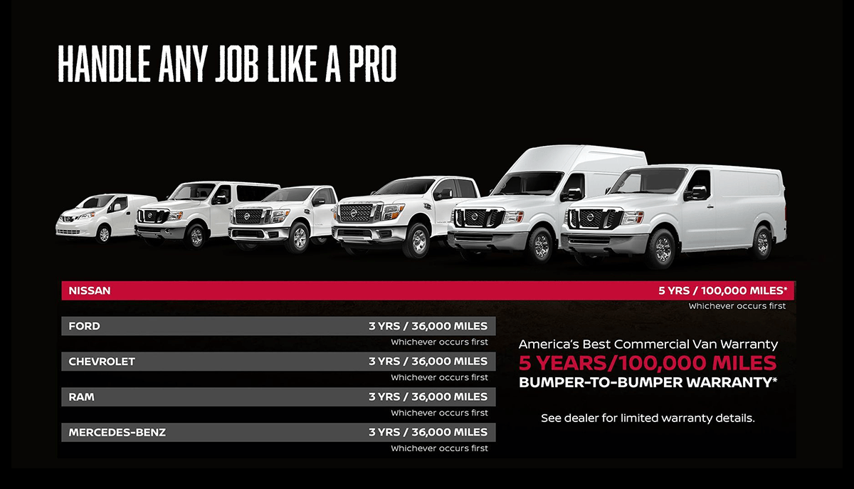 Nissan Commercial Vehicles vs the Competition