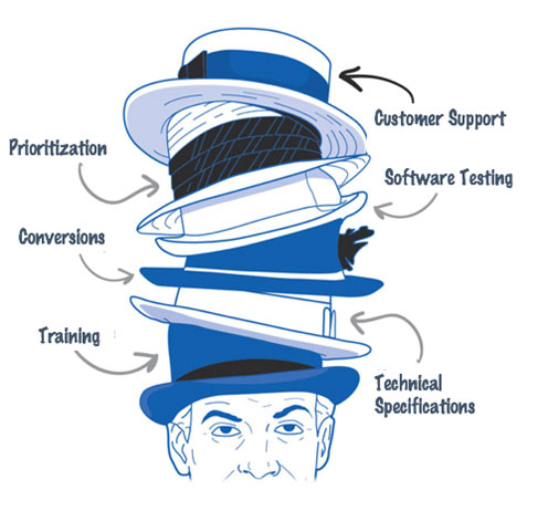 business_analyst_hats