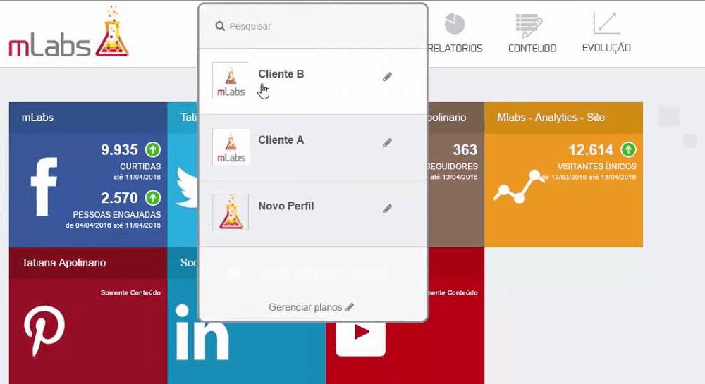 Plataforma de Gestão de Mídias Sociais
